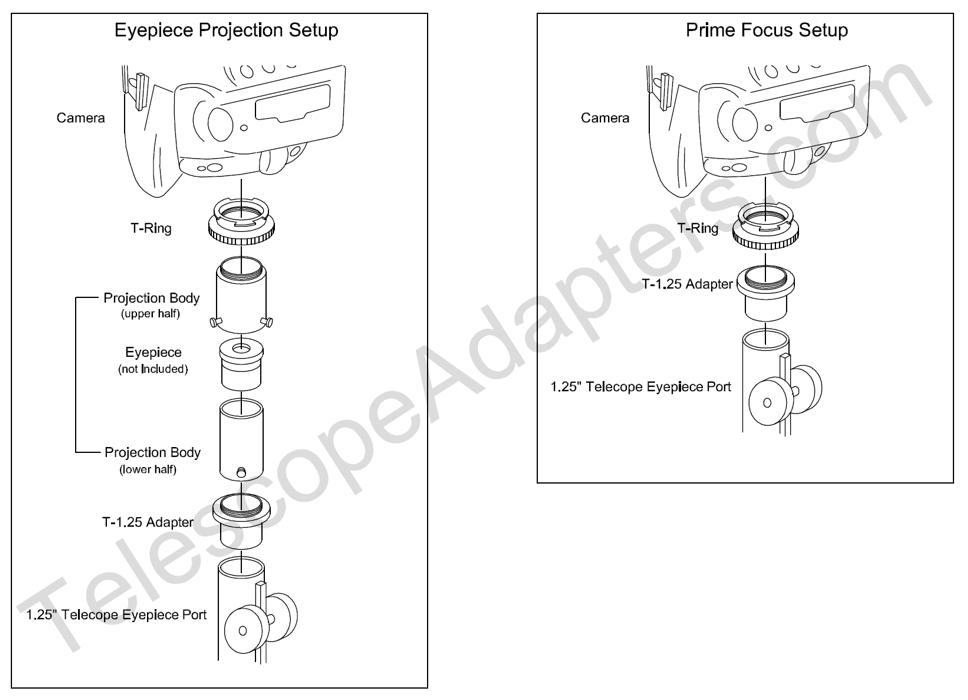 dslr telescope camera adapter kits for canon  nikon  sony